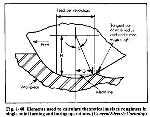 مجموعه کامل هندبوک های مکانیک به زبان انگلیسی
