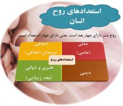 پاورپوینت تعلیم و تربیت در اسلام